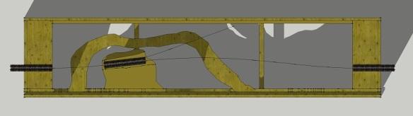 Trestle Module 3